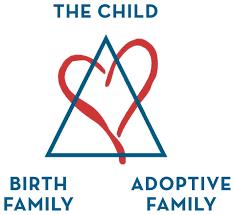 adoption-triad